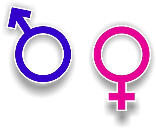 уреаплазма у мужчин и женщин
