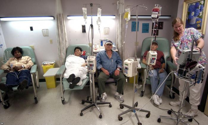 препараты при онкологии кишечника 4 стадии