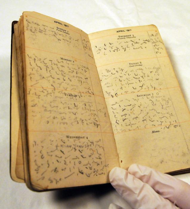 основы стенографии