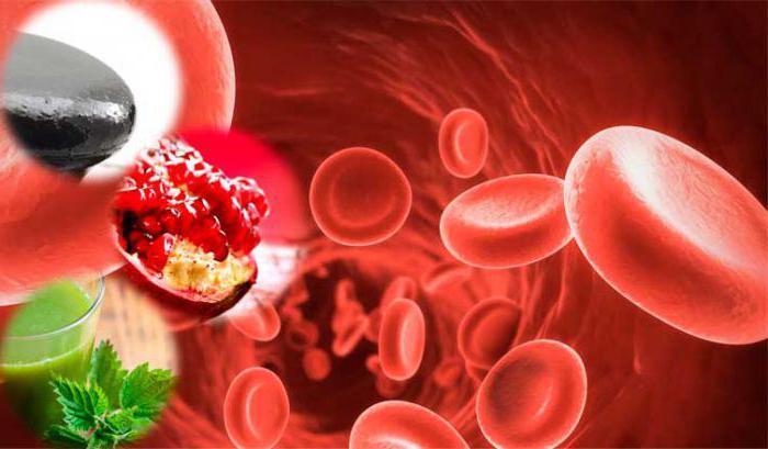 Как чистит сосуды от холестерина омега 3