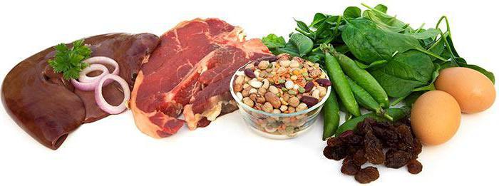 Таблица продуктов с холестерином