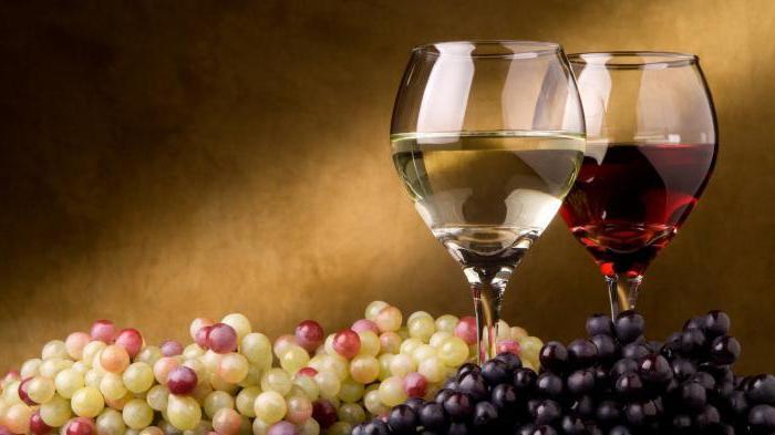 как определить крепость вина