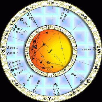 Астрология гороскоп натальная