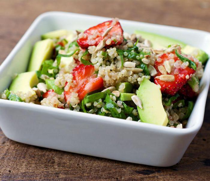 белок в продуктах питания таблица для похудения