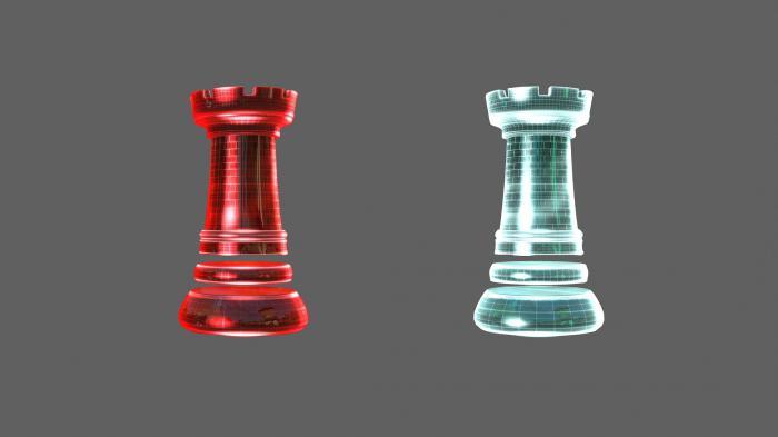 Ладья в шахматах. Шахматы для начинающих