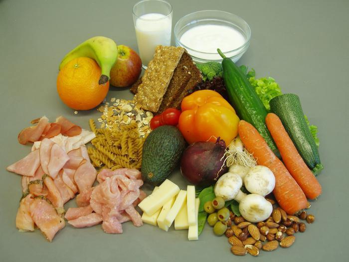 калораж продуктов таблица для похудения