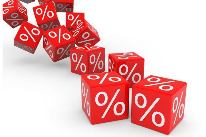 Налог на прибыль авансовые платежи