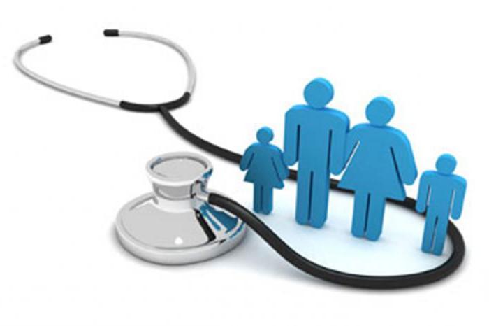 Социальный вычет на лечение