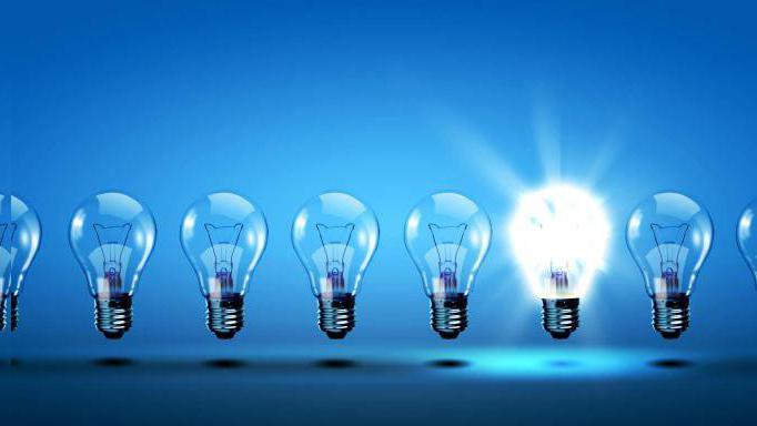 Примеры инноваций различных видов