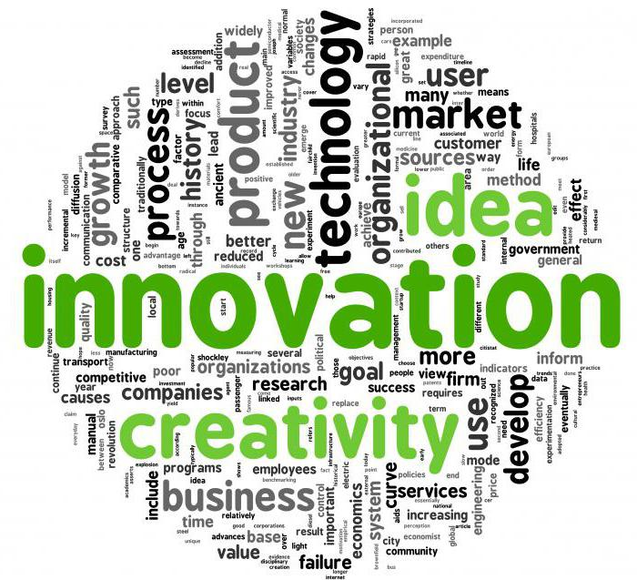 innovation is so important for firms to compete Strategic management of technological innovation why is innovation so important for firms to compete strategic management of technological innovation.
