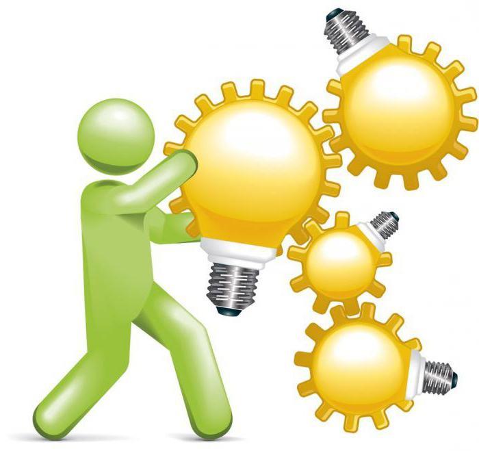 Примеры инноваций