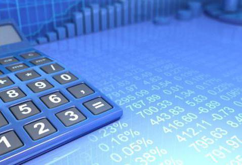 Методы разработки смет затрат на производство