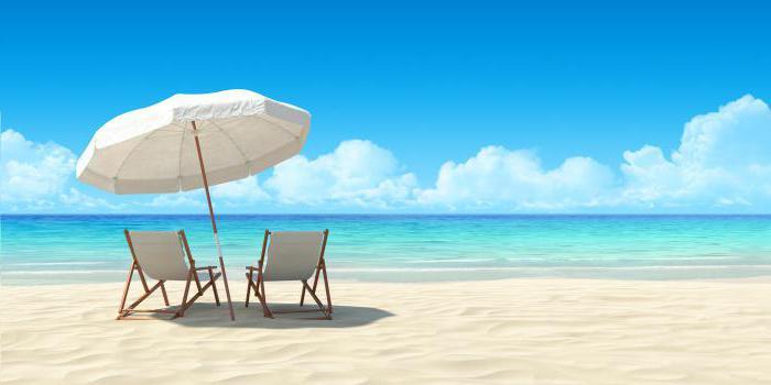 Дополнительные дни отпуска за ненормированный рабочий день