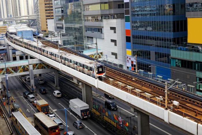 Уровни безопасности объектов транспортной инфраструктуры