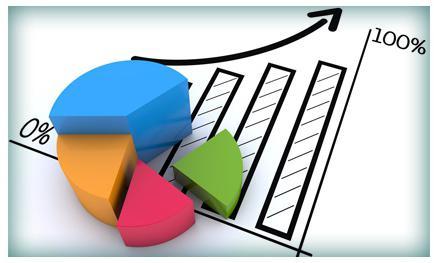 Как правильно составить бухгалтерский баланс