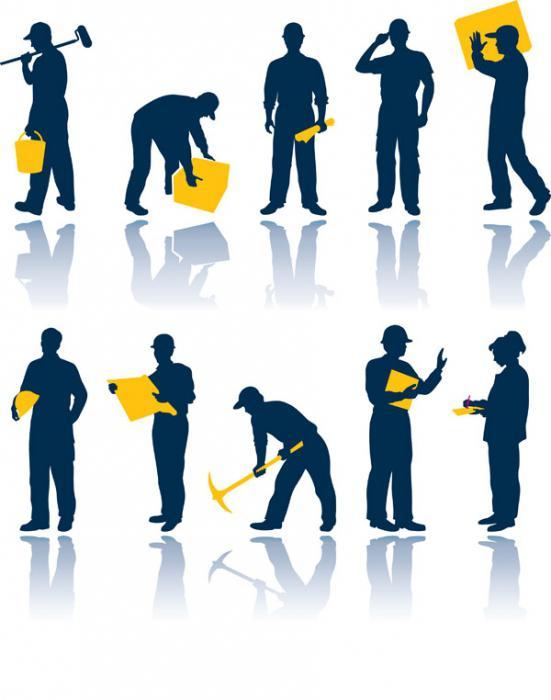 определение понятия организация труда