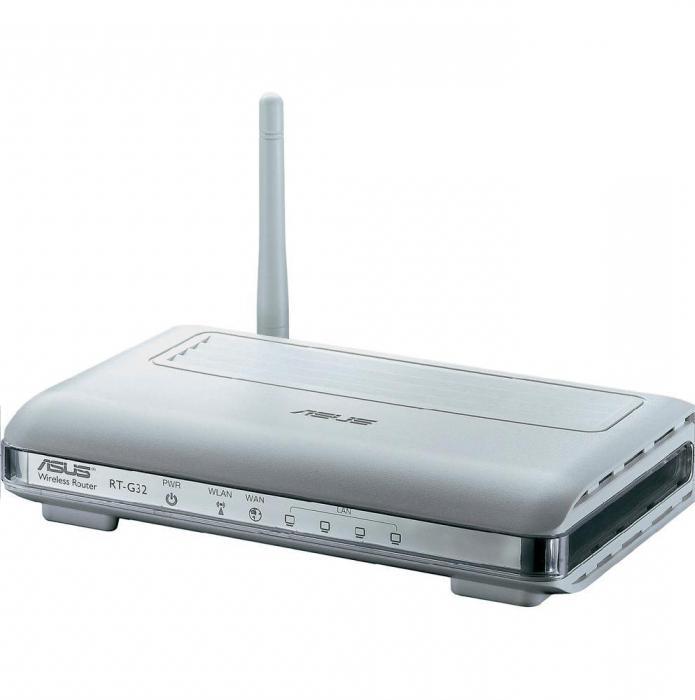Что такое IPTV? Что такое IPTV в роутере. Инструкция по настройке IPTV