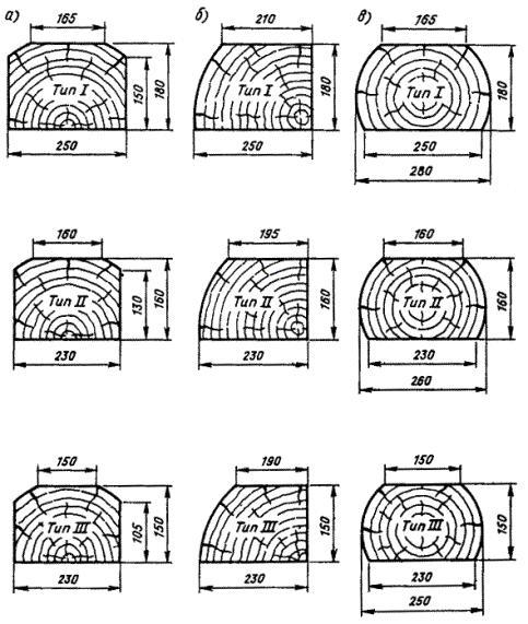 Шпалы деревянные размеры