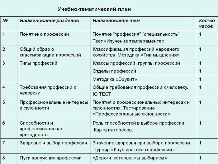 Пример плана