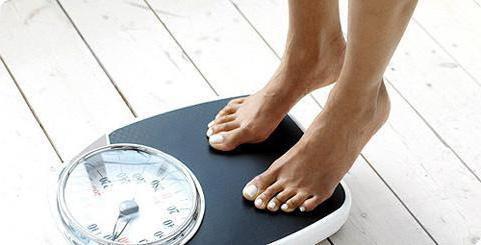 низкокалорийная диета меню на неделю 1200