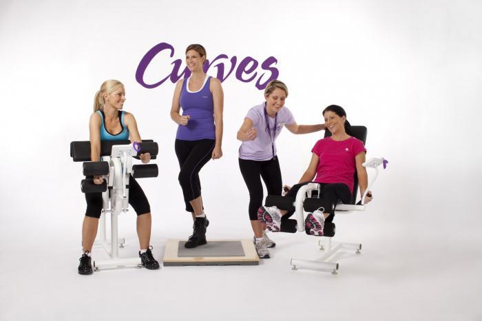 фитнес для женщин fitcurves отзывы