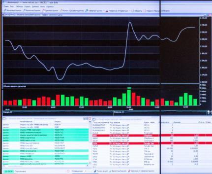Ммвб торги в реальном времени кризис в сша 2012