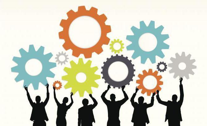 организации социального предпринимательства