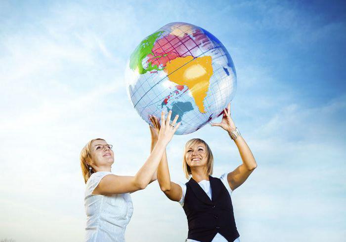 субъекты малого предпринимательства и социально ориентированные организации