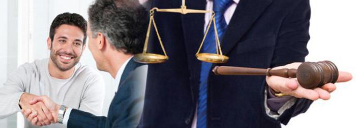 Принцип добросовестности в гражданском праве