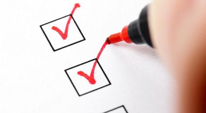 виды нормативных документов по стандартизации