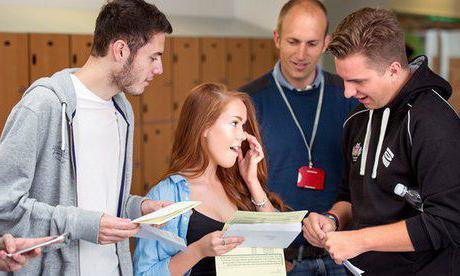 Единовременная помощь молодым специалистам и подоходный налог