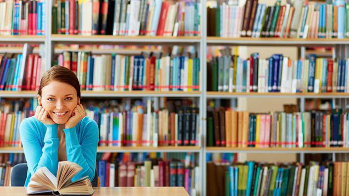 формы библиотечных мероприятий для молодежи