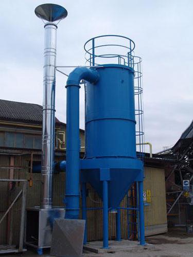 правила эксплуатации газоочистных и пылеулавливающих установок