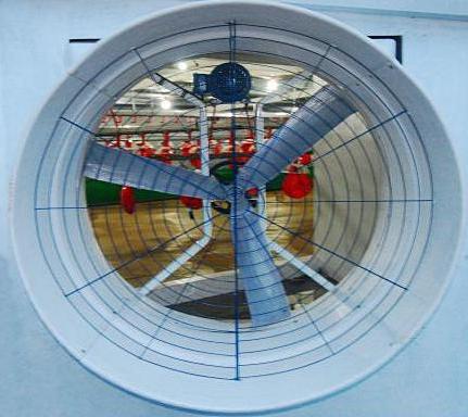 требования к вентиляции производственных помещений