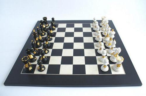 дебюты в шахматах для начинающих