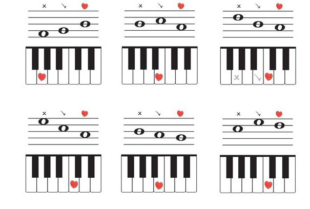 полутон в музыке