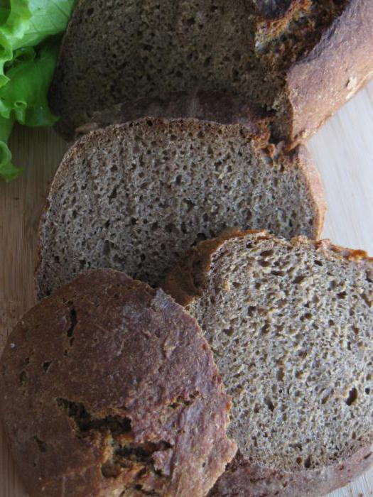 рецепты приготовления хлеба в минипекарнях