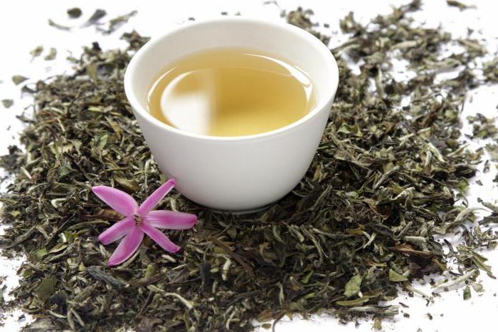 иероглифы названий китайский чай виды