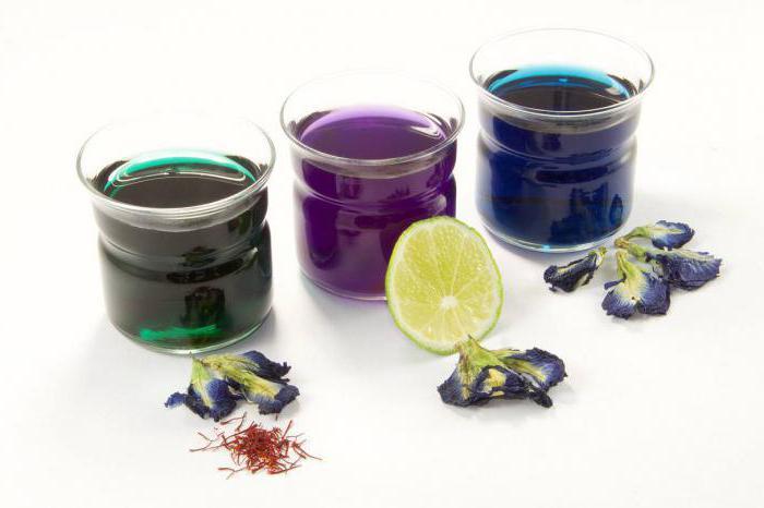голубой чай для похудения