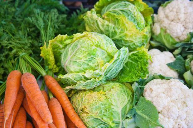 рецепты быстрых салатов с фото простые и вкусные