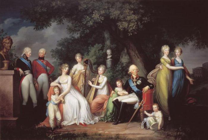 праздник любви семьи и верности