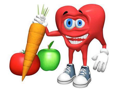 фрукты для сердца и сосудов