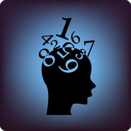 тест векслера на интеллект