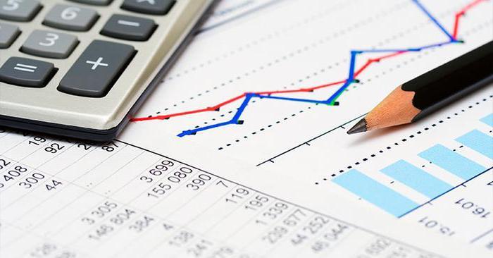 административно управленческие расходы