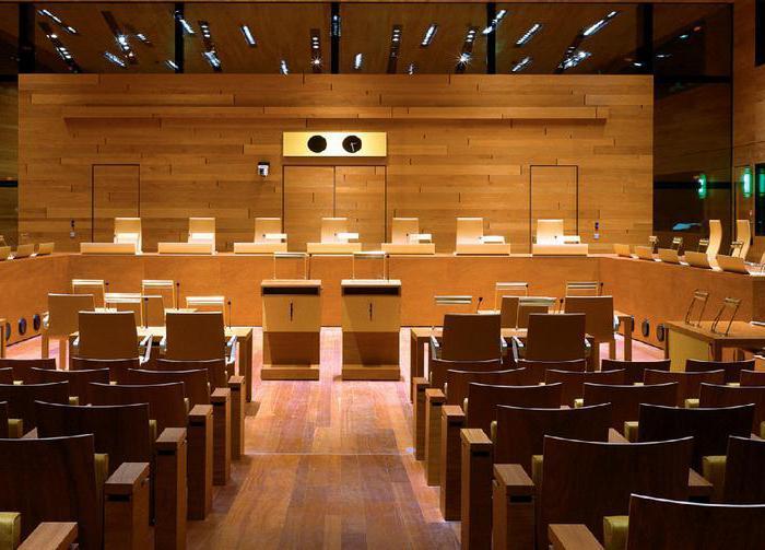 основное звено судебной системы
