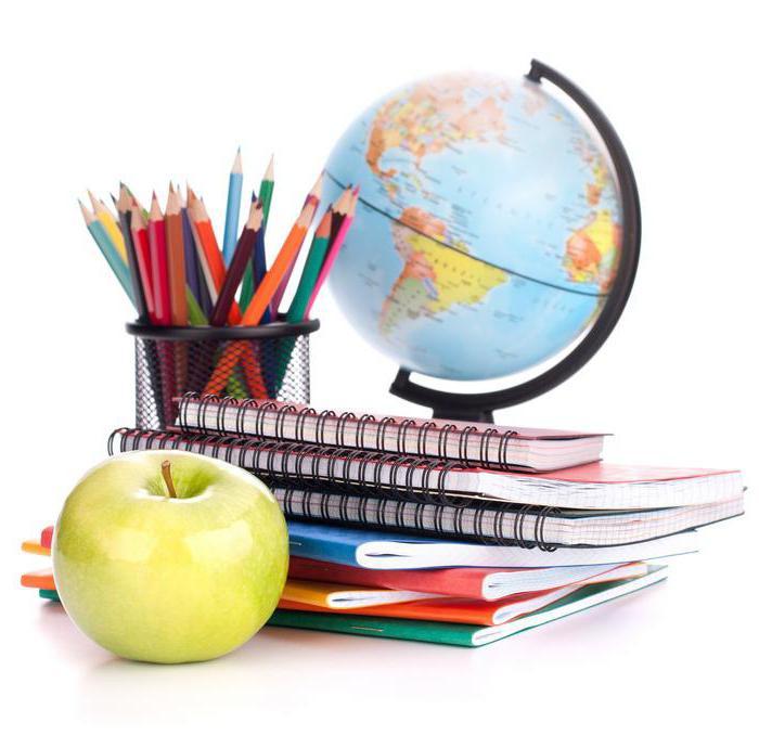 структура рабочей программы учителя