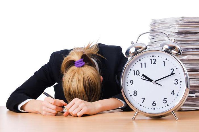 Учет рабочего времени при суммированном учете. Суммированный учет рабочего времени водителей при сменном графике. Сверхурочные часы при суммированном учете рабочего времени