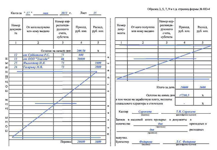 Изображение - Кассовая документация как правильно вести и хранить 1263063