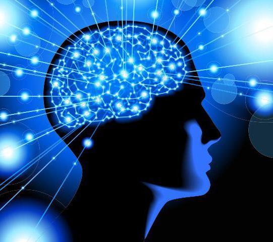 музыка успокаивающая нервную систему