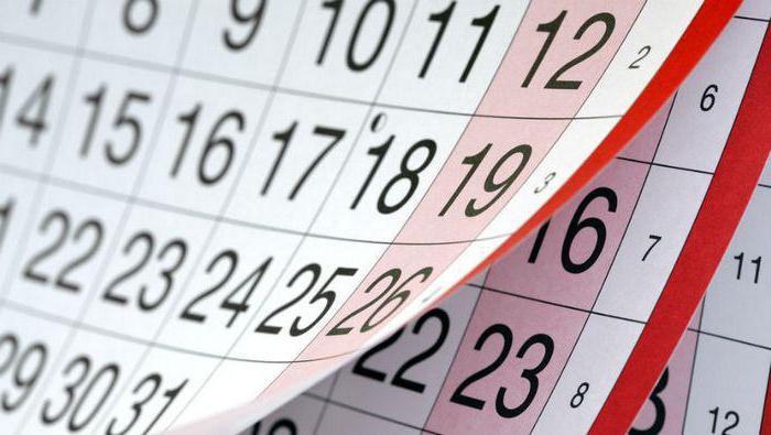 контроль за сроками исполнения документов